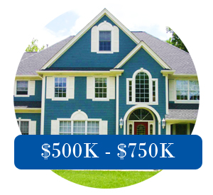 Sawgrass homes for sale in the $500K's
